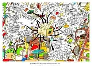 De-Clutter-Mind-Map