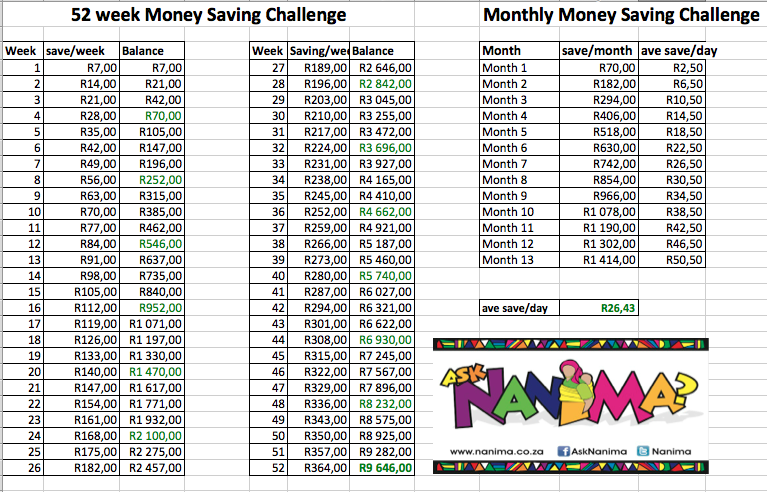52 Week Money Saving Challenge Ask Nanima