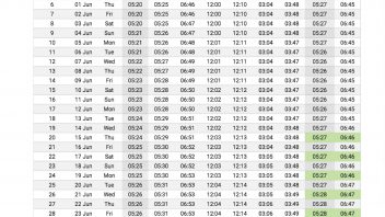 2017 Ramadan 1438 timetables