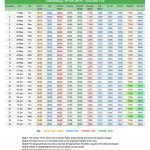 South Africa 2018 Ramadan 1439 Ramadan Timetables – Major Cities